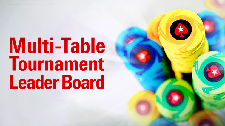 Monthly Multi-Table Tournament Leader Board