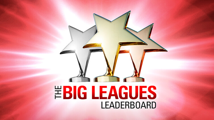The Big Leagues – Månedlig rangliste