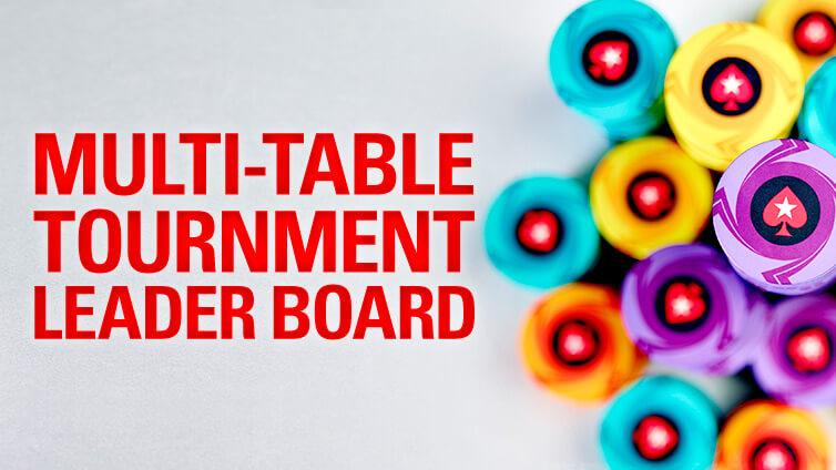 MTT Leaderboard