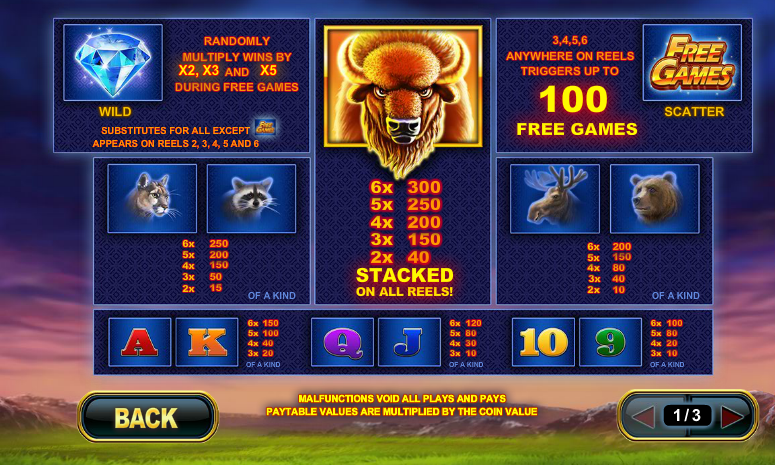 buffalo-blitz-paytable.png