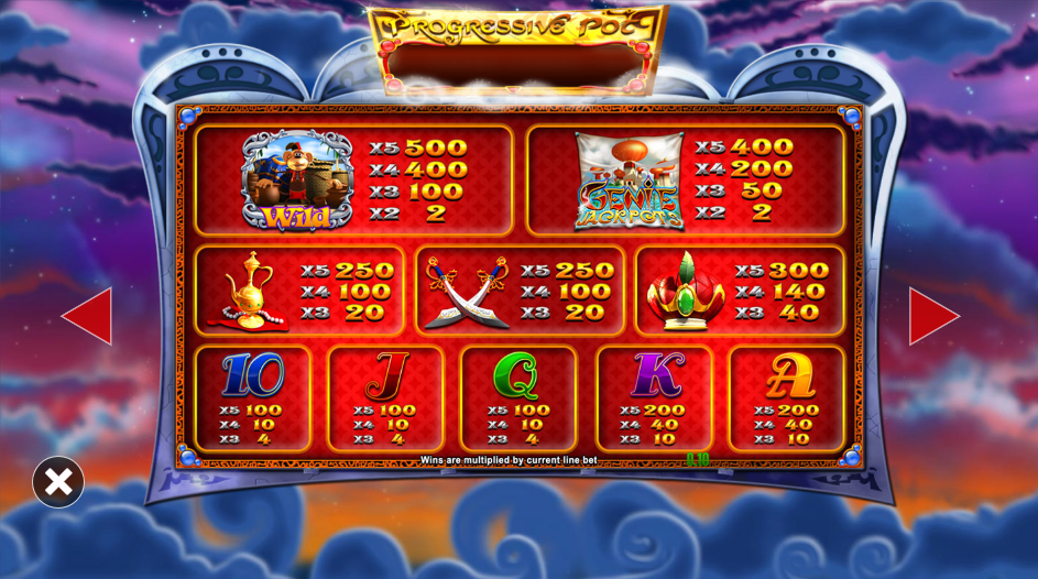 genie-jackpots-paytable.png