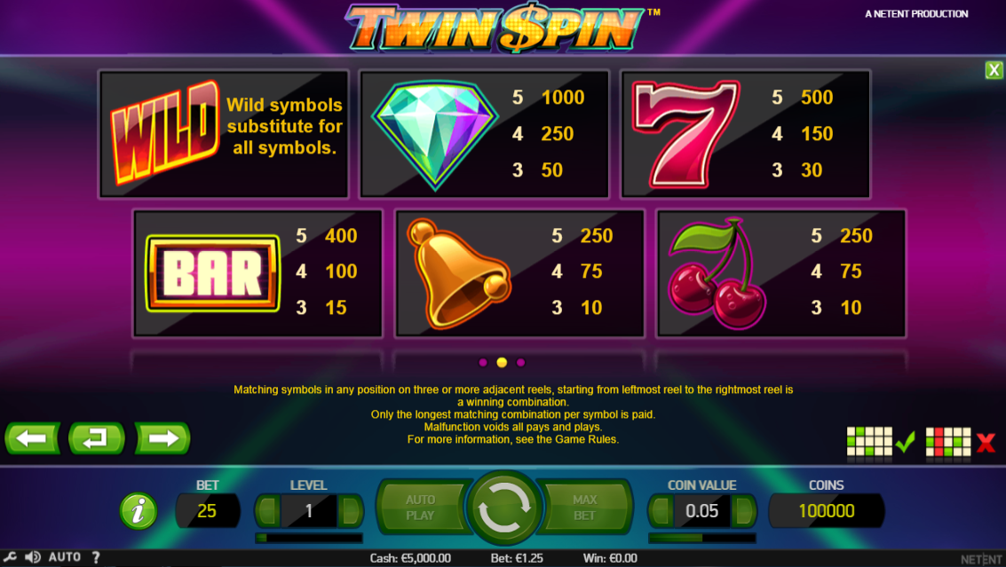 twin-spin-paytable1.png