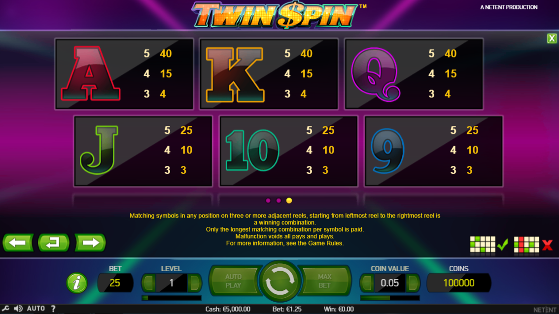 twin-spin-paytable2.png