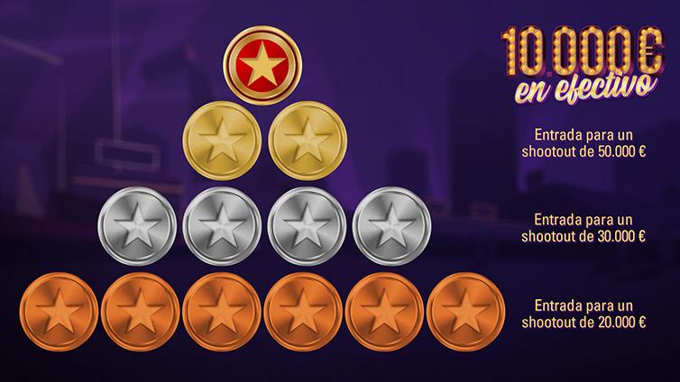 Camino a los premios – PokerStars Casino
