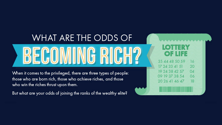 Odds of becoming rich