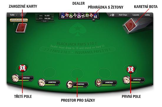 Návod pro blackjack